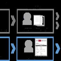 加速する賃貸管理・仲介に関わる書類手続きの電子化