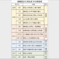 「財産10億円で相続税ゼロ」無効判決
