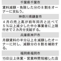 「テナント賃料補助」行政支援広がる