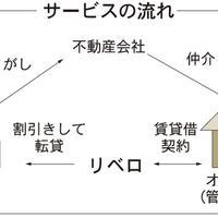 リベロ、企業向けに家賃2000円割引