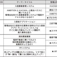 不動産DX祭りレポート【前編】