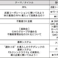 不動産DX祭りレポート【後編】