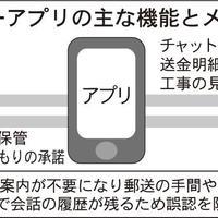 変わる不動産実務 ~オーナーアプリ編①~