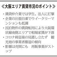 コロナ禍の賃貸市場への影響は?エリアルポ~大阪編・前編~
