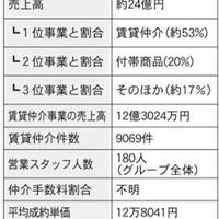 仲介・管理会社ノート 仲介編③