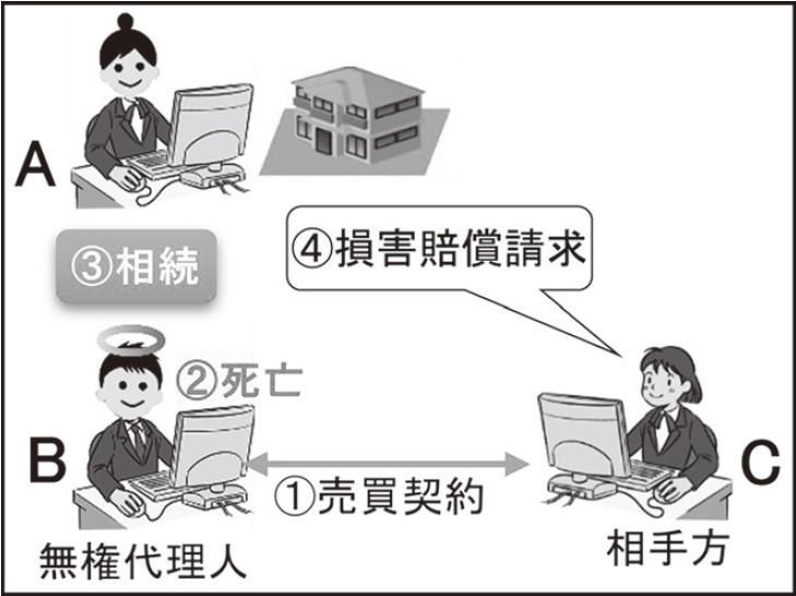 無権代理【宅建試験解説】