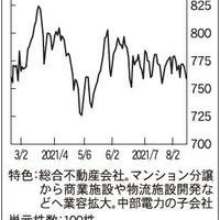 日本エスコン、認知症支援事業がESG投資で高評価