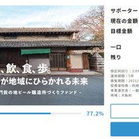 一般社団法人大阪府宅地建物取引業協会、クラファンで空き家活用を提案