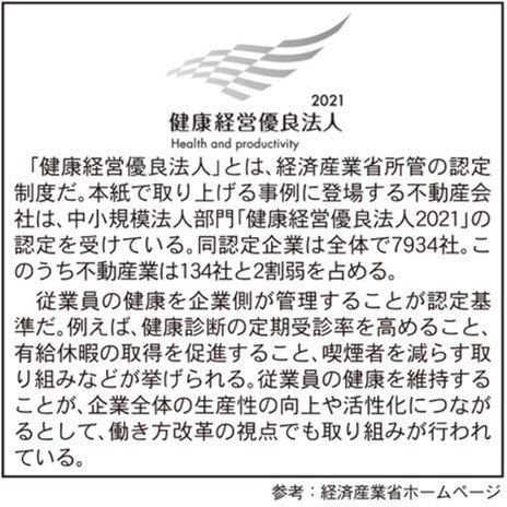 不動産会社の働き方改革~前編~